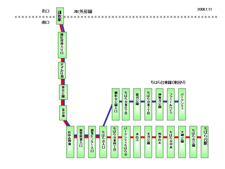 鎌取駅 | 千葉中央バス株式会社